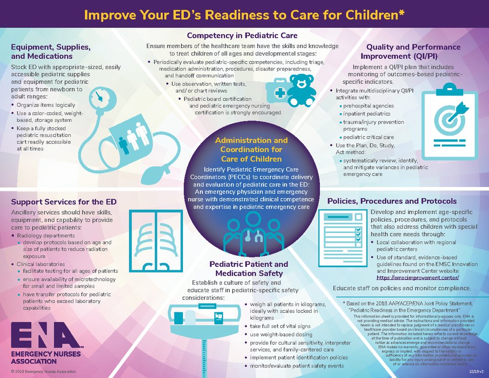 ENA Infographic PedsReady 2020