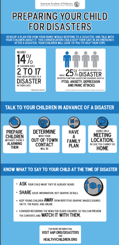 Preparing your child for disasters.png
