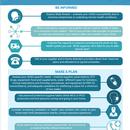 COVID-19 Infographic CYSHCN