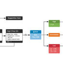 ddxof: Algorithm for the Management of COVID-19 Hypoxic Respiratory Failure
