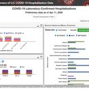CDC COVID-Net