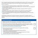 Hospital Preparedness Assessment Tool